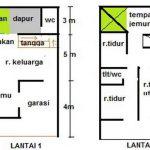 Denah Rumah Sederhana Type 21