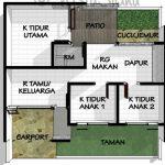 Sketsa Rumah Sederhana 3 Kamar